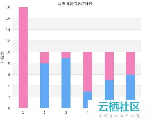 解决JpGraph中文乱码问题的方法-jpgraph4.0.1中文乱码